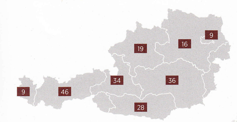 statistikajj_obecne_spolkovezeme
