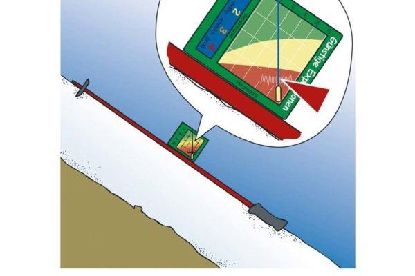 Snowcard-Steilheit
