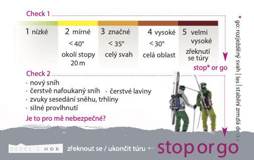 stop_or_go_karticka2